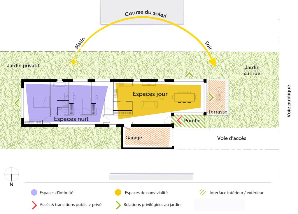 Plan maison sur terrain en longueur ooreka for Maison rectangulaire