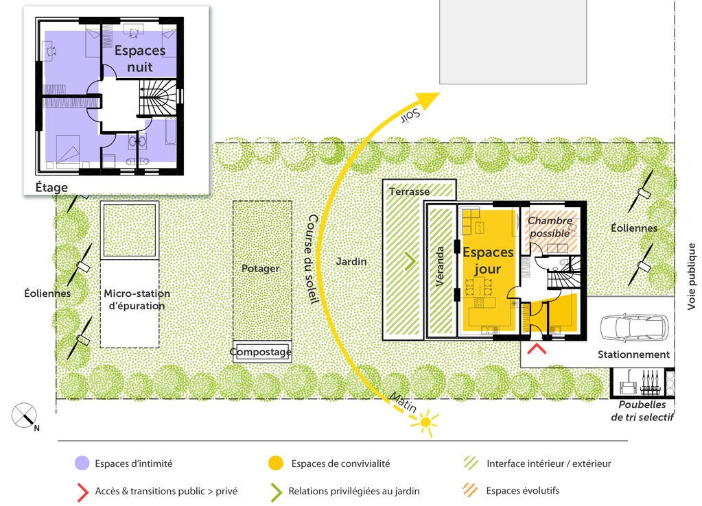 Plan maison nergie positive ooreka for Maison a energie positive plan