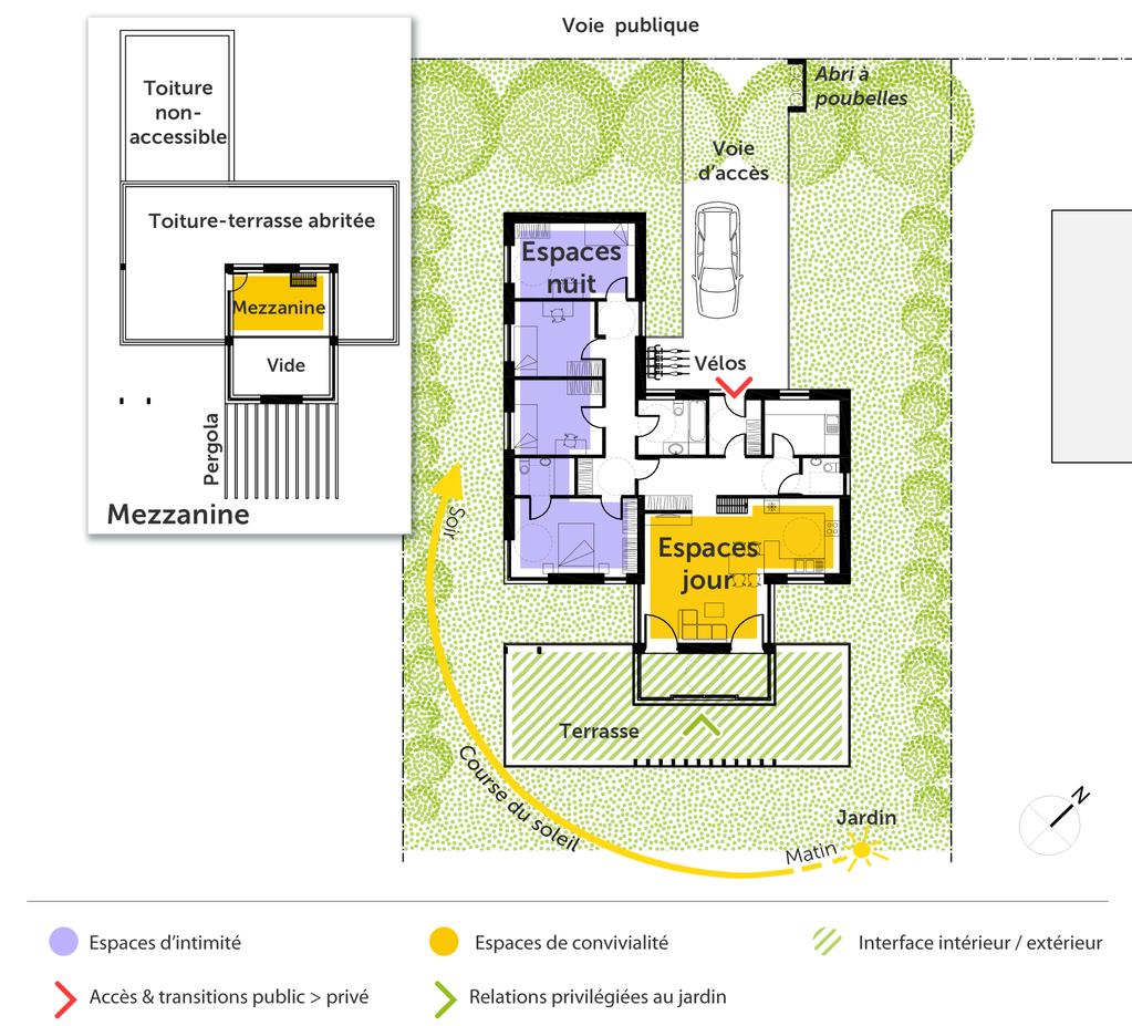plan de maison toiture terrasse