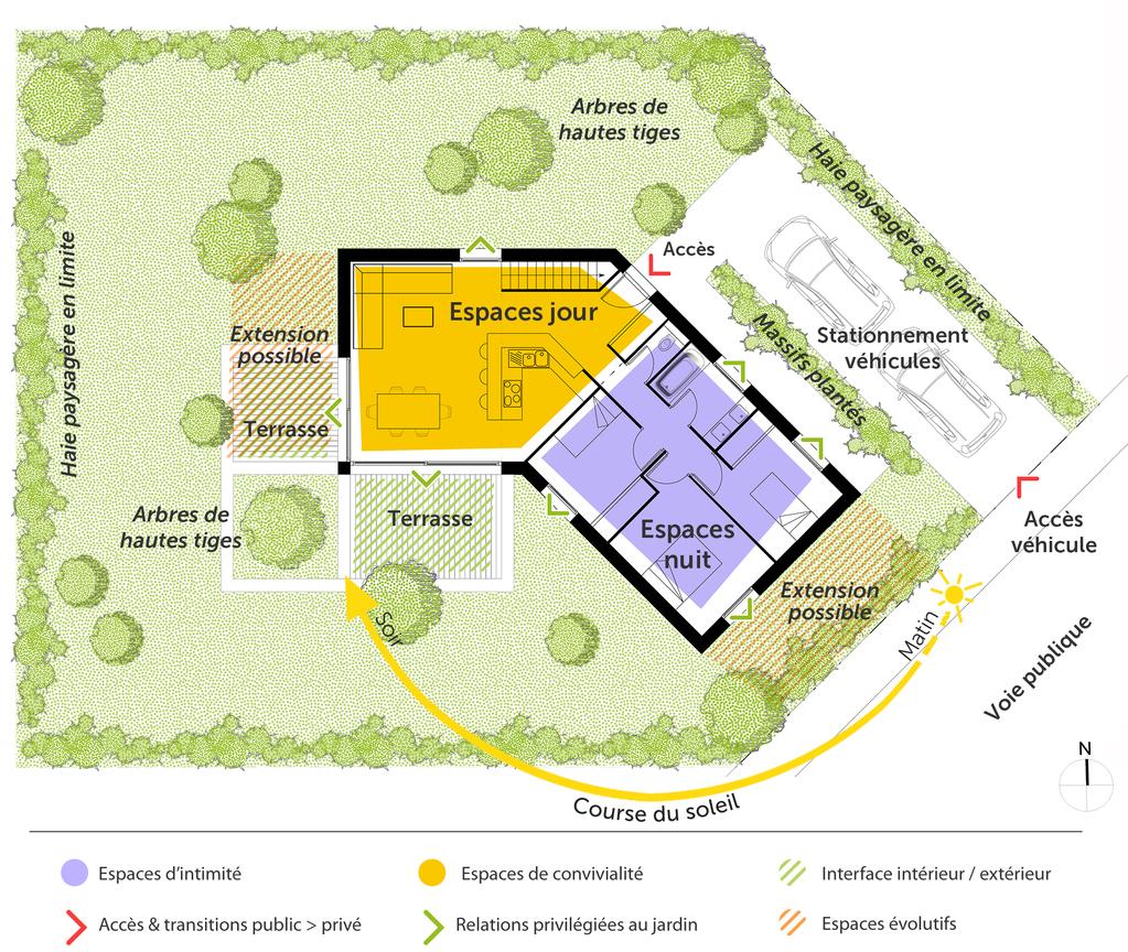 Plan maison 100 m en v de plain pied ooreka for Maison d orientation