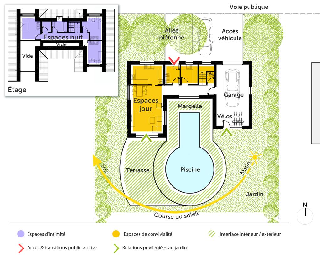 Taille Moyenne D Une Chambre plan maison à étage avec 3 chambres et piscine - ooreka