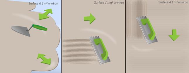 Attrayant Une Fois Que Le Mortier Colle Est Prêt, Encollez Le Mur: