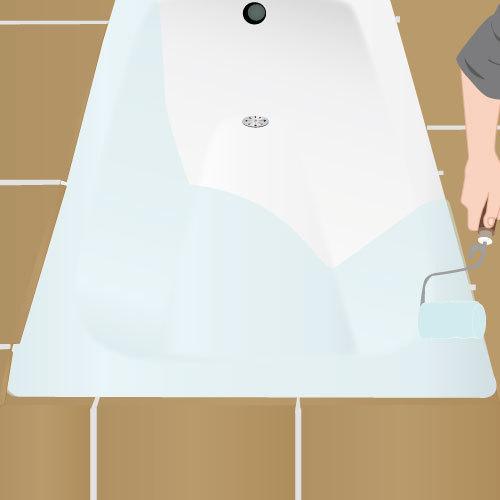 Peindre une baignoire