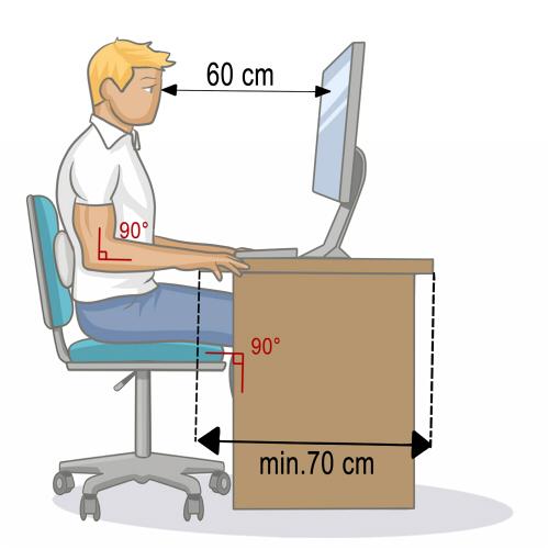 Adopter une bonne position assise au bureau mal de dos for Bureau plan de travail