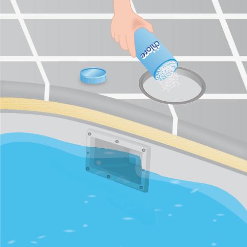 Entretenir une piscine au chlore