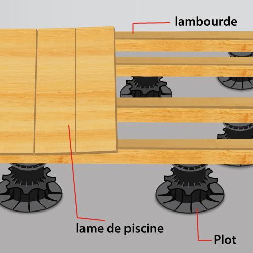 Construire une plage de piscine en bois