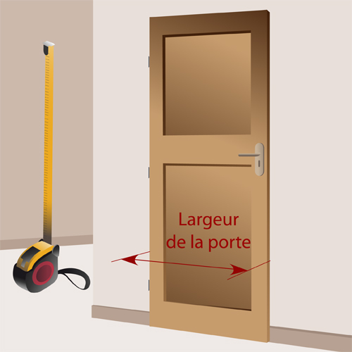 Poser une plinthe automatique porte for Largeur porte standard france