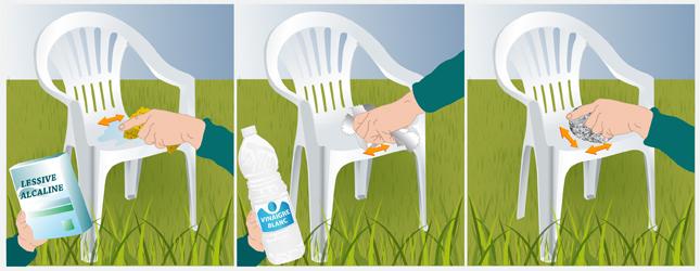 Peindre des meubles de jardin en plastique - Aménagement de jardin