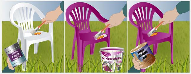 Peindre des meubles de jardin en plastique - Aménagement de ...