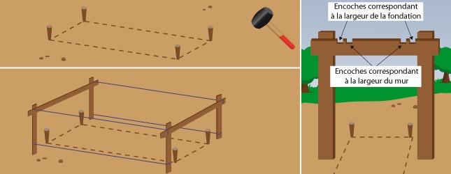 Faire des fondations pour un mur mur - Fabrication d une chaise en bois ...