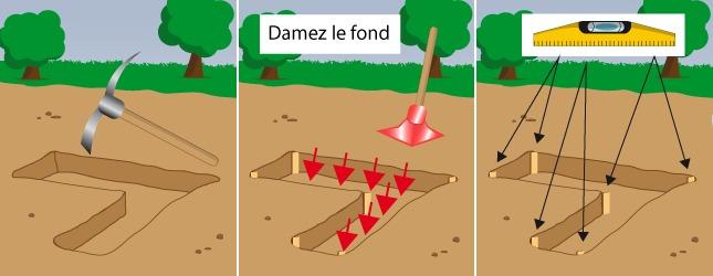 comment faire des fondations de maison pdf