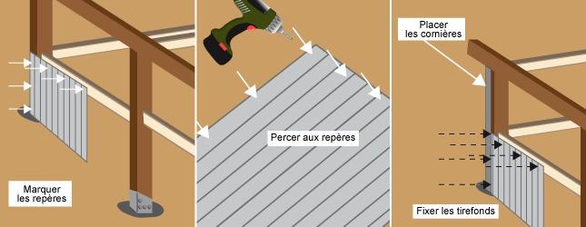 Fabriquer un abri de jardin en t le toit monopente ooreka - Abri de jardin tole ...