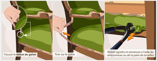 Recouvrir un fauteuil d coration - Comment nettoyer le tissu d un fauteuil ...
