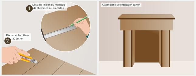 Très Fabriquer un manteau de cheminée décoratif - Décoration HS54