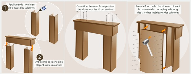 Fabrication Du Carton Decoratif