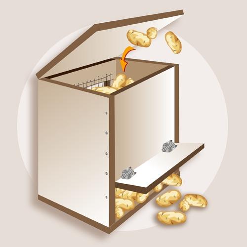 fabriquer un bac pommes de terre potager. Black Bedroom Furniture Sets. Home Design Ideas