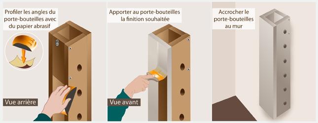 Fabriquer un porte bouteilles d coration for Fabriquer un porte bouteille en bois