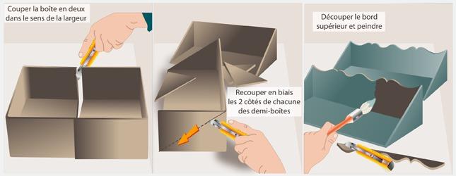 Découpez la boîte en carton