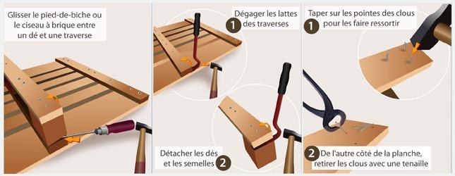 fabriquer un bac sable en bois de palettes am nagement de jardin. Black Bedroom Furniture Sets. Home Design Ideas