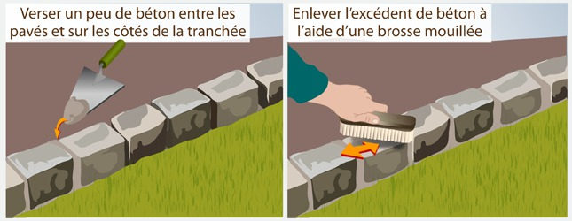 Poser une bordure en pav s am nagement de jardin - Difference entre mortier et beton ...