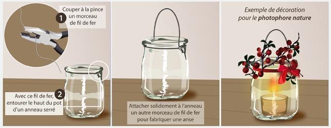 fabriquer un photophore suspendre d coration. Black Bedroom Furniture Sets. Home Design Ideas