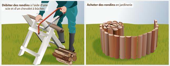 Poser une bordure en rondins de bois - Aménagement de jardin