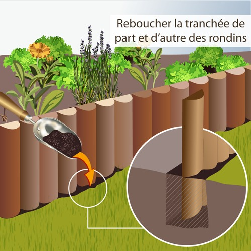 Id es bordure jardin for Bordure jardin demi rondin bois