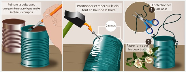 fabriquer un vase à suspendre - décoration