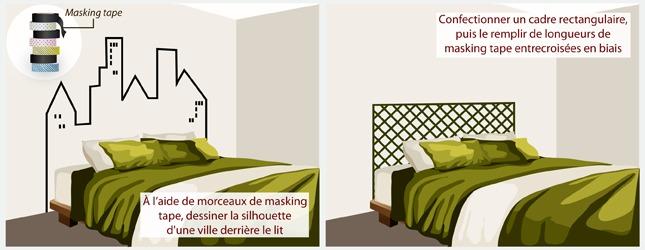 fabriquer une t te de lit d coration. Black Bedroom Furniture Sets. Home Design Ideas
