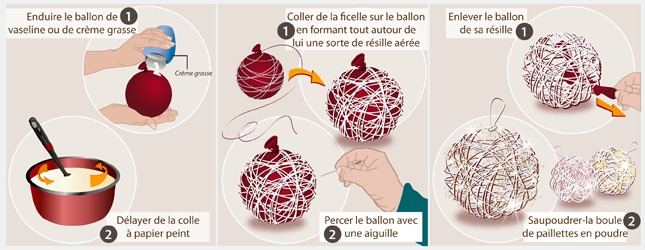 Fabriquer des boules de no l d coration for Fabrication decoration de noel