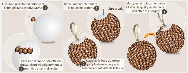 Boule de noel a fabriquer en polystyrene - Lampion de noel a fabriquer ...