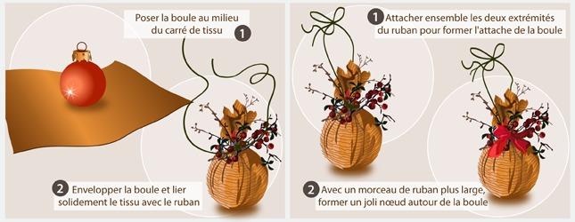 Fabriquer des boules de no l d coration - Decoration de noel a fabriquer en tissu ...