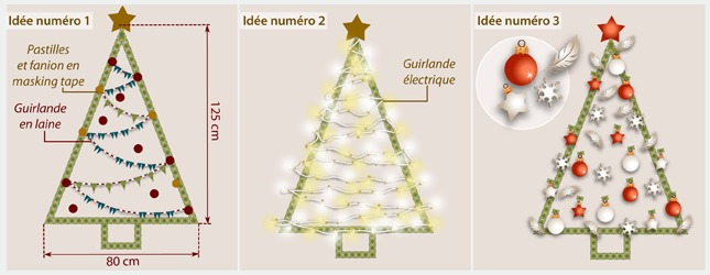 Faire un sapin de no l sur un mur d coration - Faire un mur de photos decoration ...