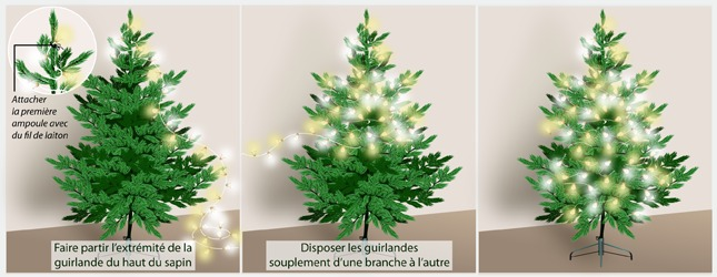 Decorer Un Sapin De Noel Decoration