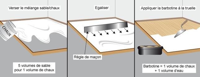 poser des tomettes carrelage. Black Bedroom Furniture Sets. Home Design Ideas
