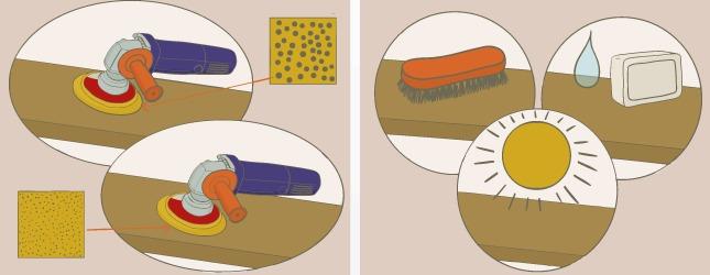 Fabriquer un canap en palette canap - Fabriquer un lit en palette ...