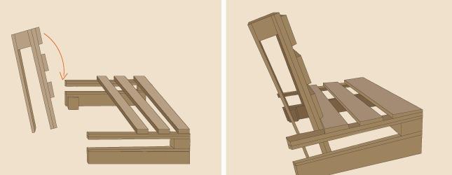 Fabriquer un fauteuil en palette am nagement de jardin for Modele de fauteuil en palette