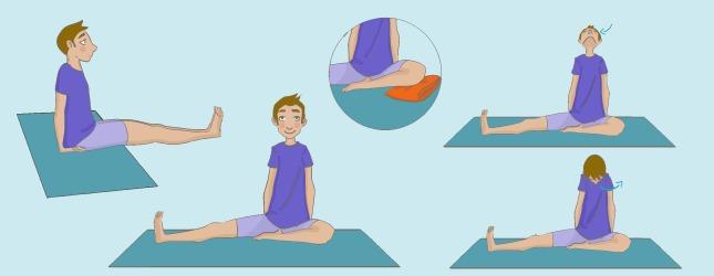Janu sirs sana la demi pince assise yoga for Douleur interieur cuisse droite