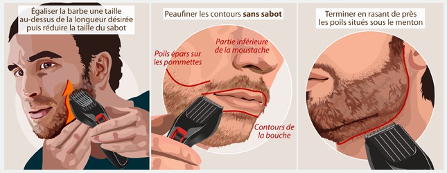 Comment tailler sa barbe - Taille barbe 10 jours ...