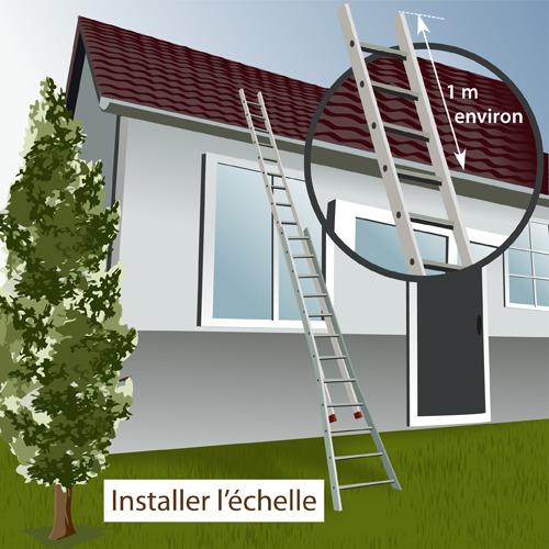comment d mousser un toit. Black Bedroom Furniture Sets. Home Design Ideas