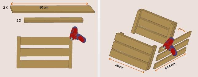 Comment fabriquer un potager sur pieds avec des palettes - Creer des bacs de jardin avec des palettes ...