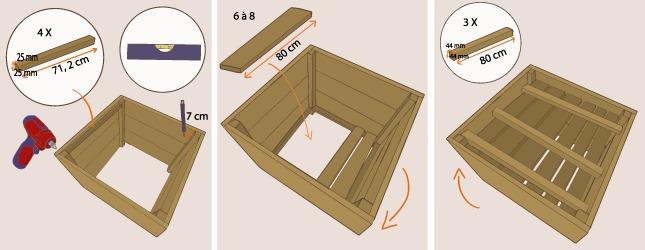 Comment fabriquer un potager sur pieds avec des palettes - Plan jardiniere palette ...
