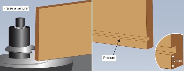 comment fabriquer un tiroir. Black Bedroom Furniture Sets. Home Design Ideas