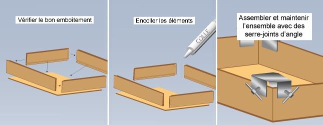 Comment fabriquer un tiroir - Fabriquer un meuble sous escalier ...