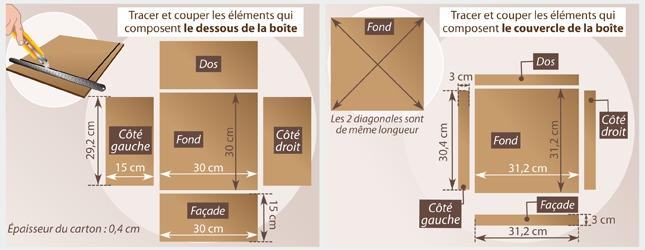 Comment fabriquer une bo te de rangement en carton - Fabriquer un cadre en carton ...