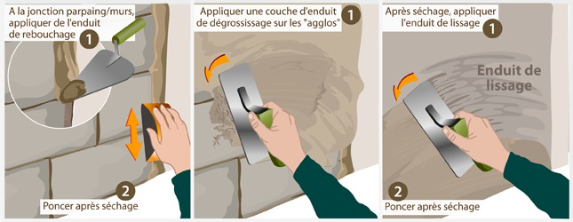 Comment murer une porte for Crepir un mur interieur