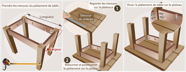 Comment fabriquer sa table basse for Realiser une table de jardin