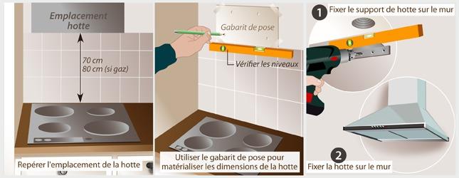 Installez la zone de cuisson  la hotte aspirante