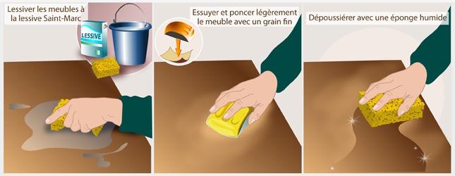 Comment repeindre ses meubles de cuisine