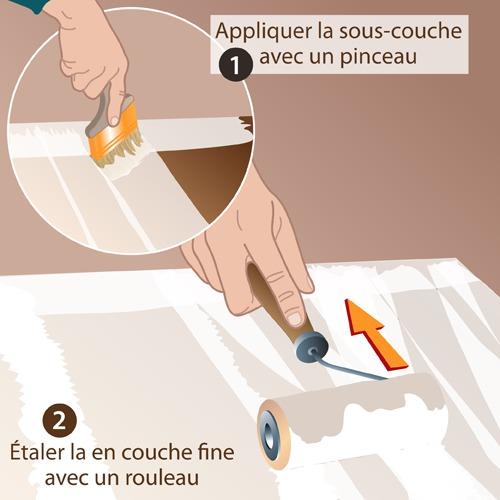 Comment repeindre ses meubles de cuisine for Comment passer une sous couche
